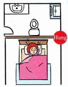 phongthuykegiuong, kê giường hợp phong thủy vợ chồng, kiêng kỵ khi kê giường ngủ, phong thủy giường ngủ vợ chồng, hình ảnh kê giường ngủ theo, phong thủy hướng giường ngủ, cách đặt giường ngủ đúng cách